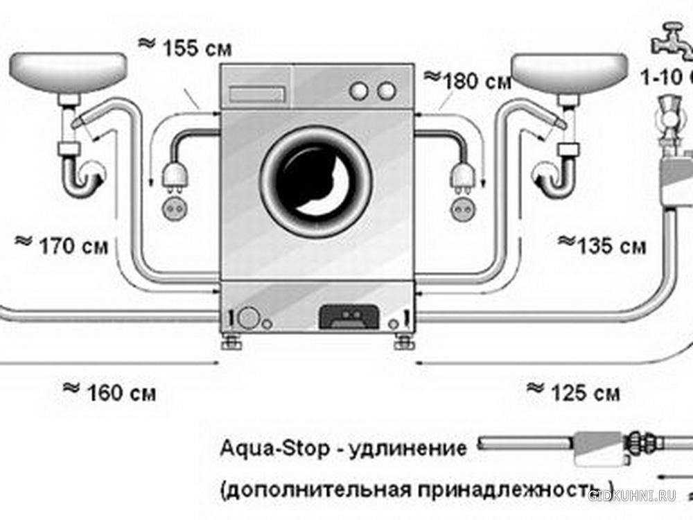 Подключение стиральной машины к сливу своими руками